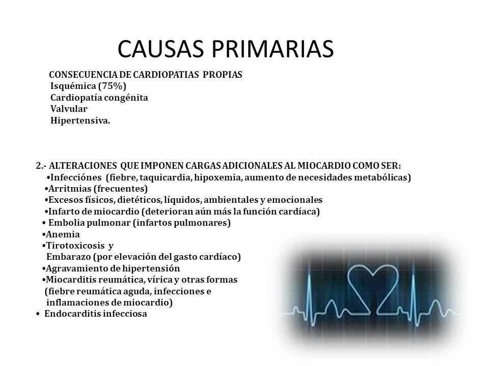 CAUSAS PRIMARIAS 1.- CONSECUENCIA DE CARDIOPATIAS PROPIAS Isquémica (75%) Cardiopatía congénita Valvular Hipertensiva. 2.- ALTERACIONES QUE IMPONEN CA