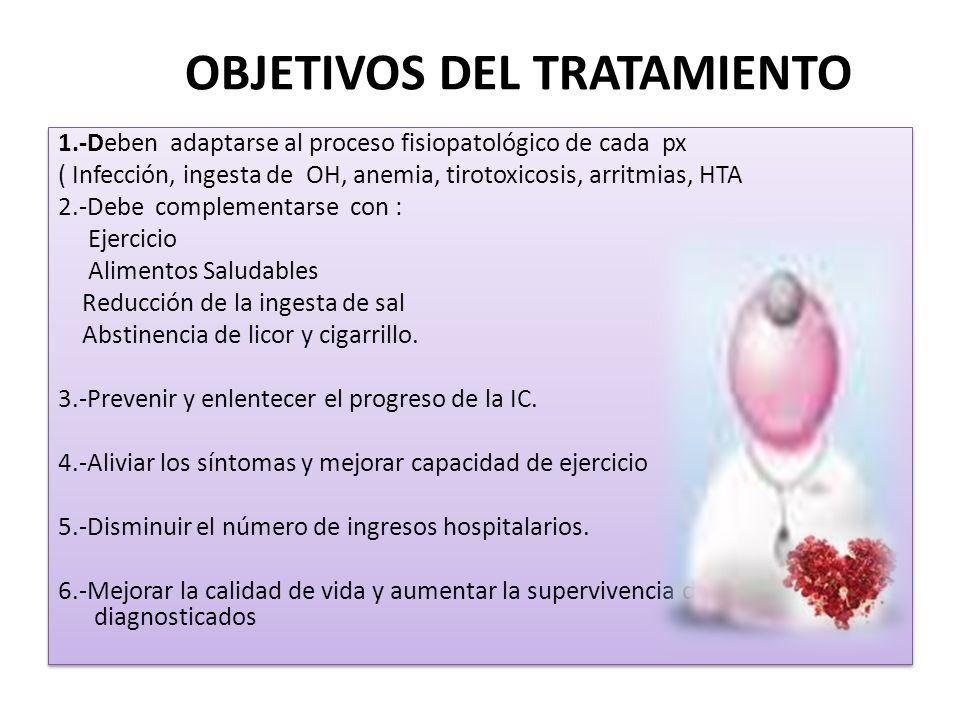 OBJETIVOS DEL TRATAMIENTO 1.-Deben adaptarse al proceso fisiopatológico de cada px ( Infección, ingesta de OH, anemia, tirotoxicosis, arritmias, HTA 2