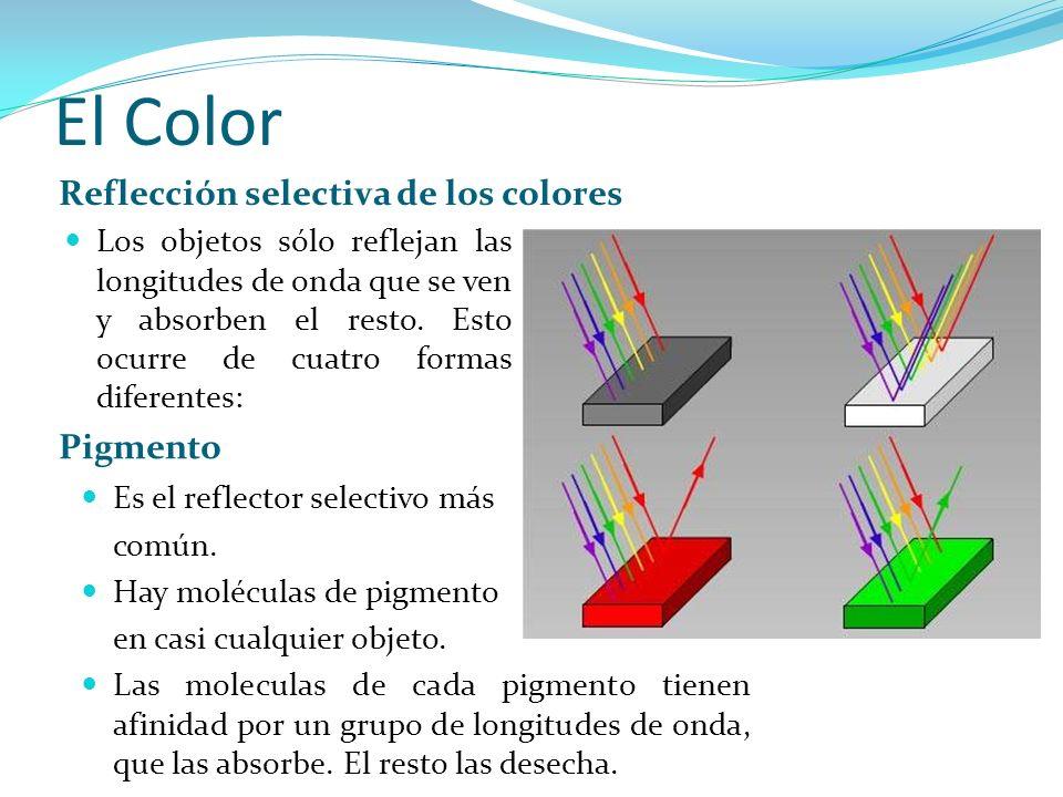 El Color Reflección selectiva de los colores Los objetos sólo reflejan las longitudes de onda que se ven y absorben el resto. Esto ocurre de cuatro fo