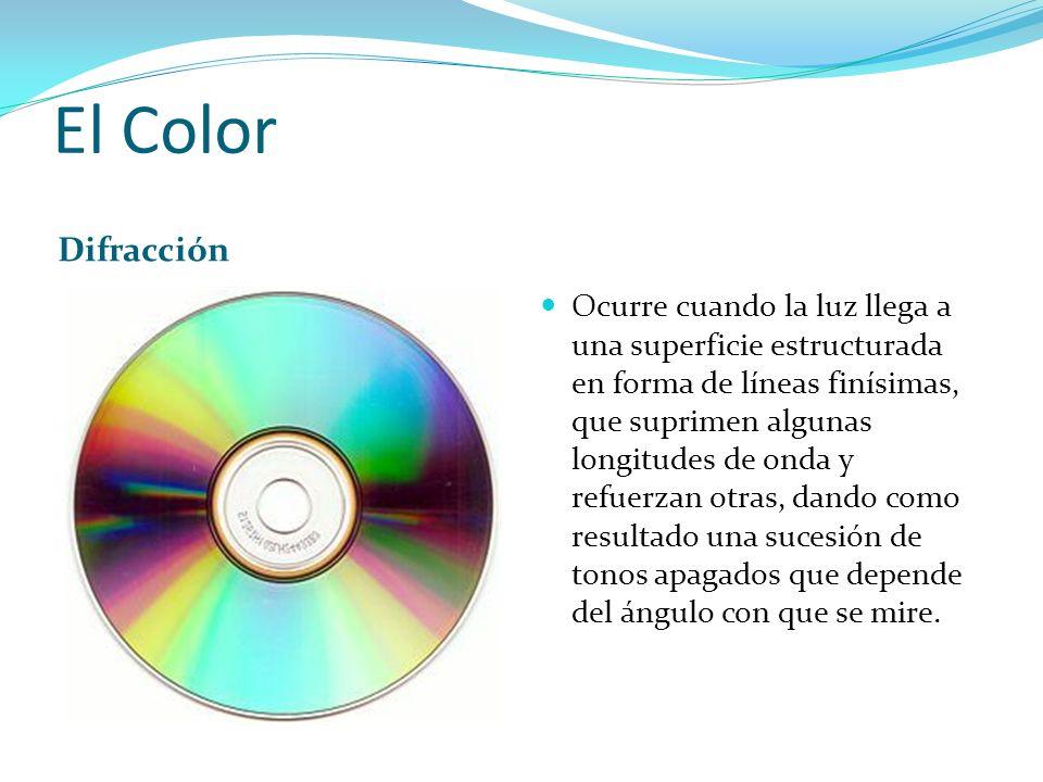El Color Difracción Ocurre cuando la luz llega a una superficie estructurada en forma de líneas finísimas, que suprimen algunas longitudes de onda y r