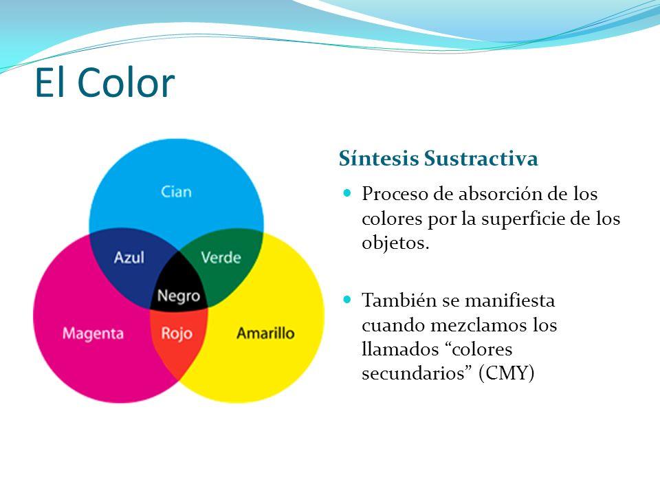 El Color Síntesis Sustractiva Proceso de absorción de los colores por la superficie de los objetos. También se manifiesta cuando mezclamos los llamado