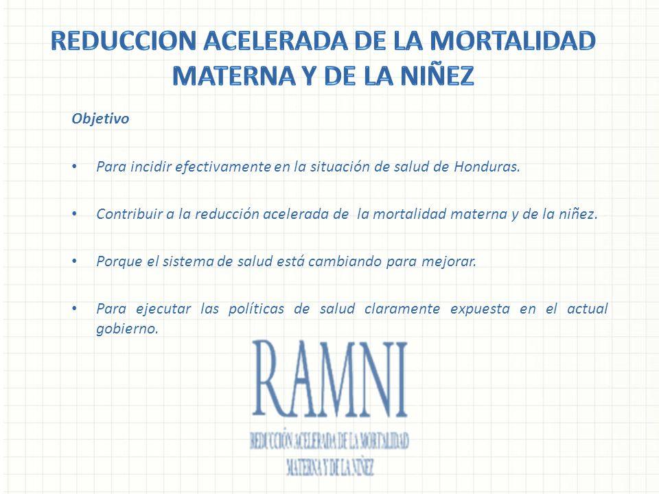 Objetivo Para incidir efectivamente en la situación de salud de Honduras. Contribuir a la reducción acelerada de la mortalidad materna y de la niñez.