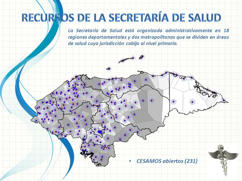 La Secretaria de Salud está organizada administrativamente en 18 regiones departamentales y dos metropolitanas que se dividen en áreas de salud cuya j
