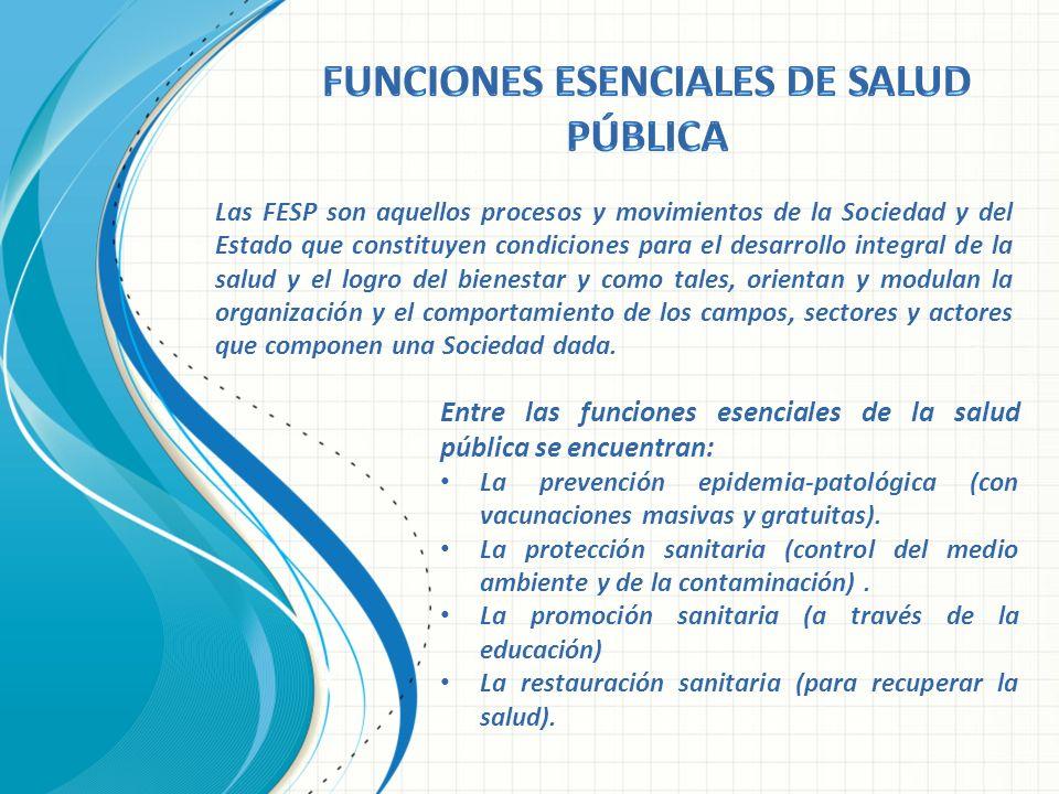 Las FESP son aquellos procesos y movimientos de la Sociedad y del Estado que constituyen condiciones para el desarrollo integral de la salud y el logr
