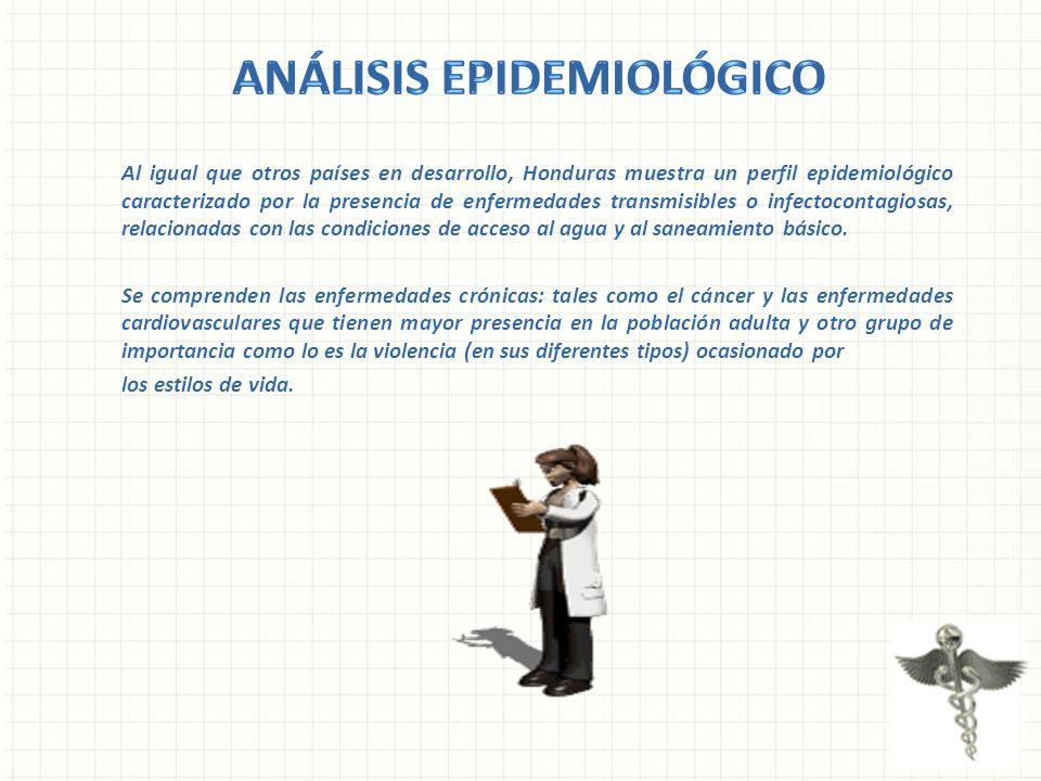 Al igual que otros países en desarrollo, Honduras muestra un perfil epidemiológico caracterizado por la presencia de enfermedades transmisibles o infe