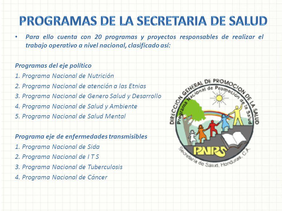 Para ello cuenta con 20 programas y proyectos responsables de realizar el trabajo operativo a nivel nacional, clasificado así: Programas del eje polít