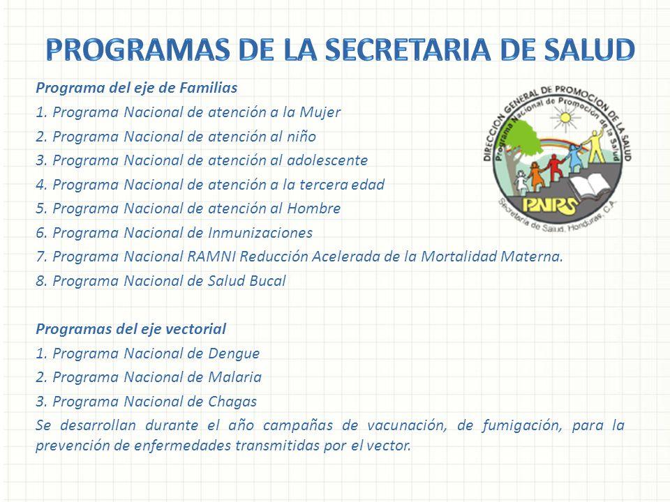 Programa del eje de Familias 1. Programa Nacional de atención a la Mujer 2. Programa Nacional de atención al niño 3. Programa Nacional de atención al