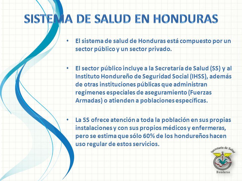 El sistema de salud de Honduras está compuesto por un sector público y un sector privado. El sector público incluye a la Secretaría de Salud (SS) y al