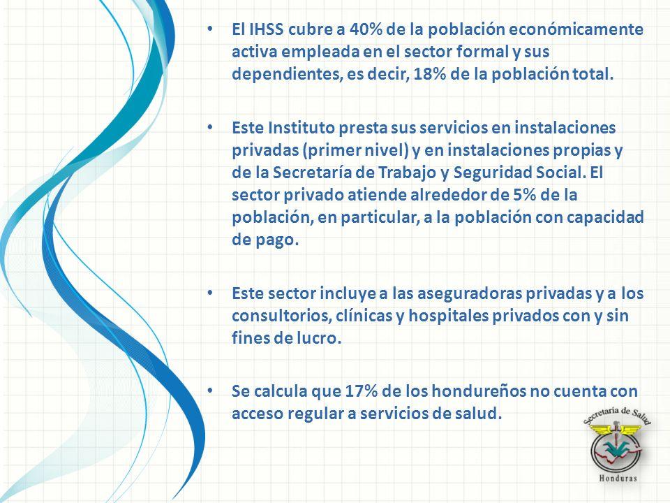 El IHSS sólo dispone de instalaciones propias para el segundo y tercer nivel: dos hospitales ubicados en San Pedro Sula y Tegucigalpa, siete clínicas periféricas, un centro odontológico, dos centros de medicina física y rehabilitación, y un centro para atención del adulto mayor.