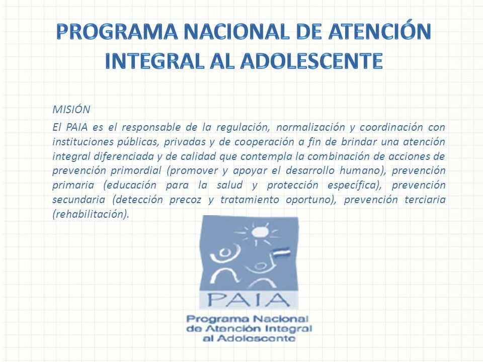 MISIÓN El PAIA es el responsable de la regulación, normalización y coordinación con instituciones públicas, privadas y de cooperación a fin de brindar
