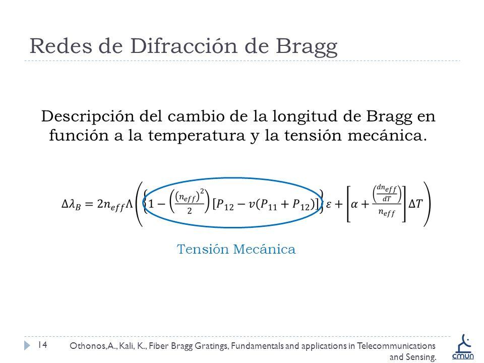 Redes de Difracción de Bragg 14 Descripción del cambio de la longitud de Bragg en función a la temperatura y la tensión mecánica.