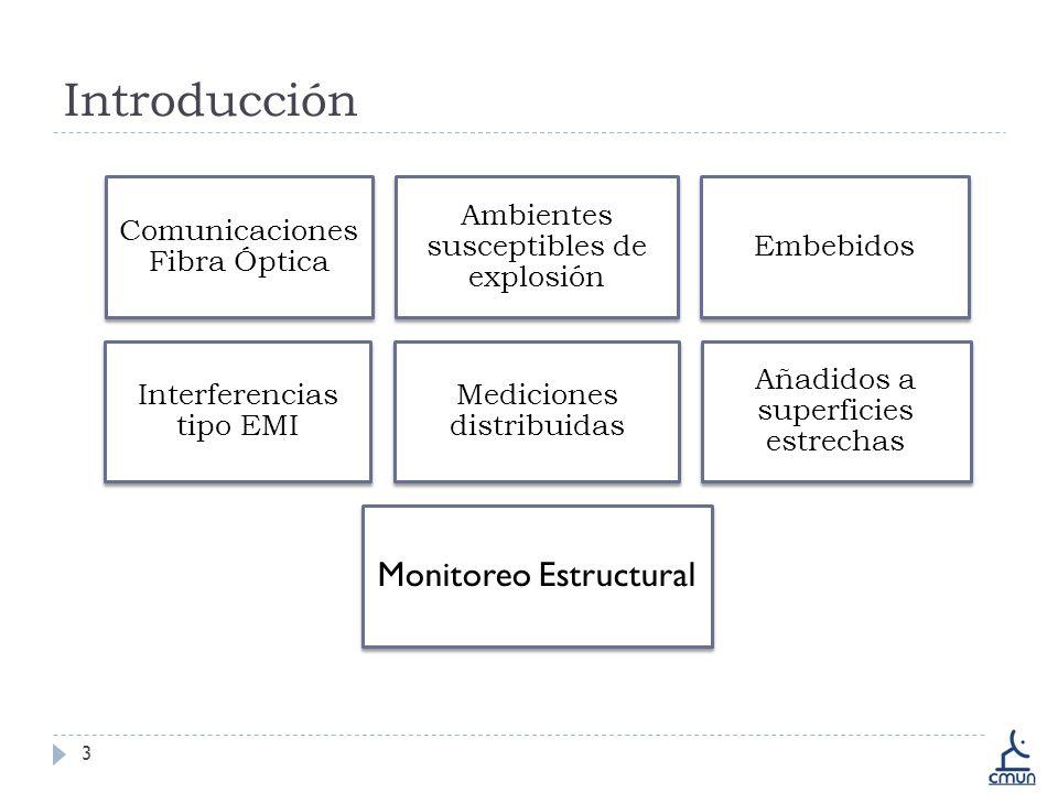 Introducción 3 Comunicaciones Fibra Óptica Ambientes susceptibles de explosión Embebidos Interferencias tipo EMI Mediciones distribuidas Añadidos a superficies estrechas Monitoreo Estructural