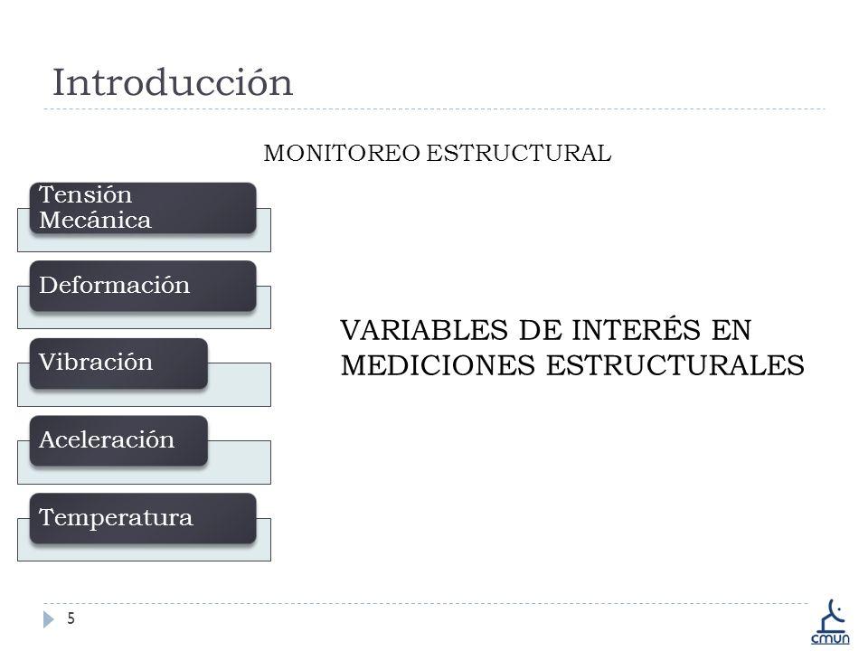 Introducción 5 MONITOREO ESTRUCTURAL Tensión Mecánica DeformaciónVibraciónAceleraciónTemperatura VARIABLES DE INTERÉS EN MEDICIONES ESTRUCTURALES
