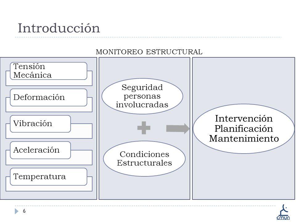 Introducción 6 MONITOREO ESTRUCTURAL Tensión Mecánica DeformaciónVibraciónAceleraciónTemperatura Seguridad personas involucradas Condiciones Estructurales Intervención Planificación Mantenimiento