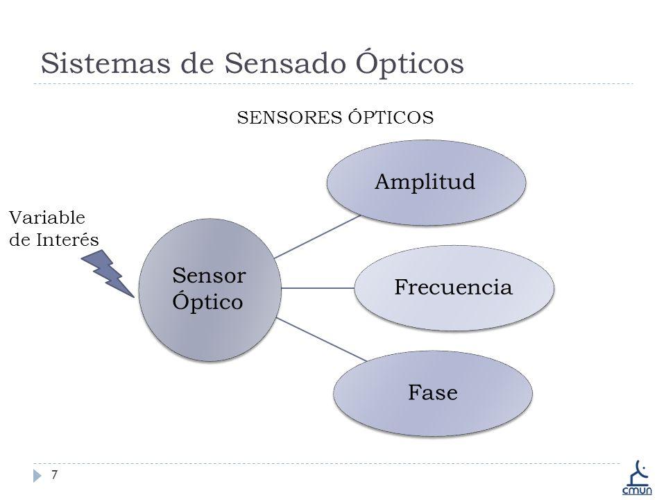 Sistemas de Sensado Ópticos 7 SENSORES ÓPTICOS AmplitudFrecuenciaFase Sensor Óptico Variable de Interés