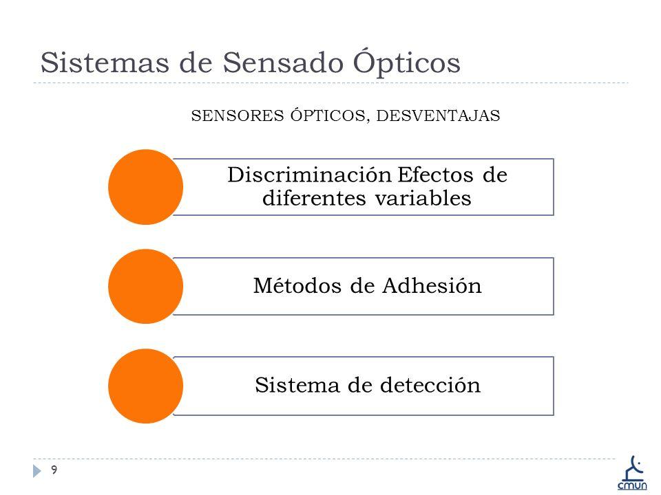 Sistemas de Sensado Ópticos 9 SENSORES ÓPTICOS, DESVENTAJAS Discriminación Efectos de diferentes variables Métodos de Adhesión Sistema de detección