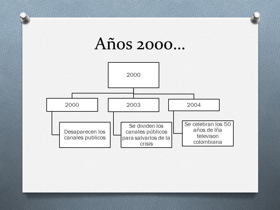 Años 2000… 2000 Desaparecen los canales publicos 2003 Se dividen los canales públicos para salvarlos de la crisis 2004 Se celebran los 50 años de lña