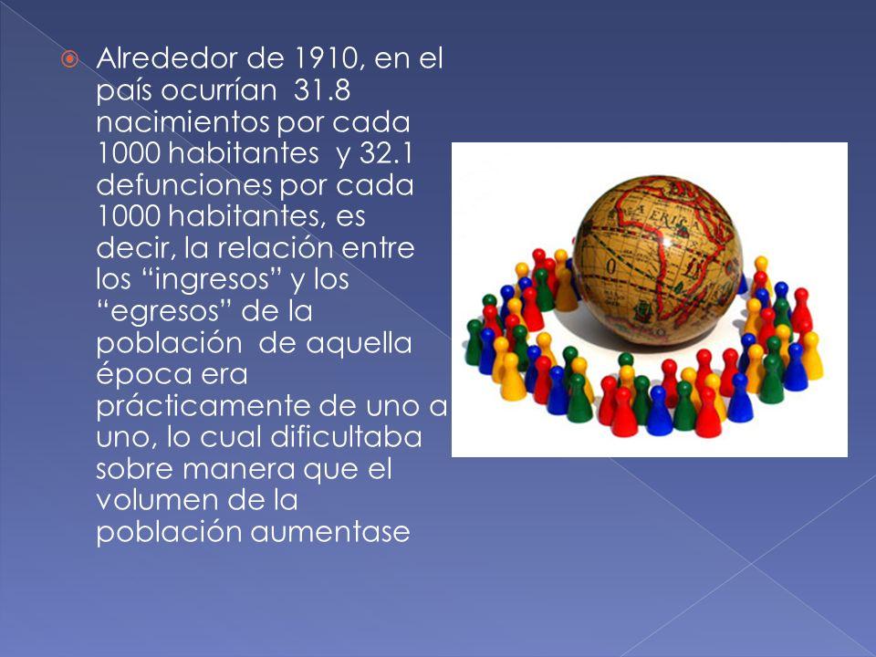Alrededor de 1910, en el país ocurrían 31.8 nacimientos por cada 1000 habitantes y 32.1 defunciones por cada 1000 habitantes, es decir, la relación en