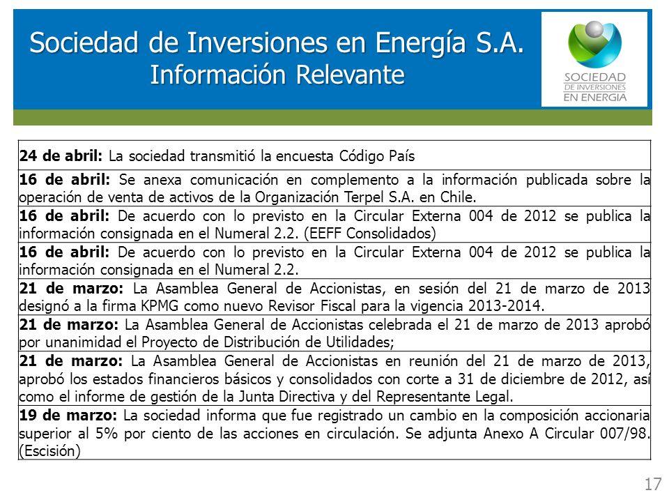 RESULTADOS FINANCIEROS SOCIEDAD DE INVERSIONES EN ENERGIA (SIE) Sociedad de Inversiones en Energía S.A. Información Relevante 17 24 de abril: La socie