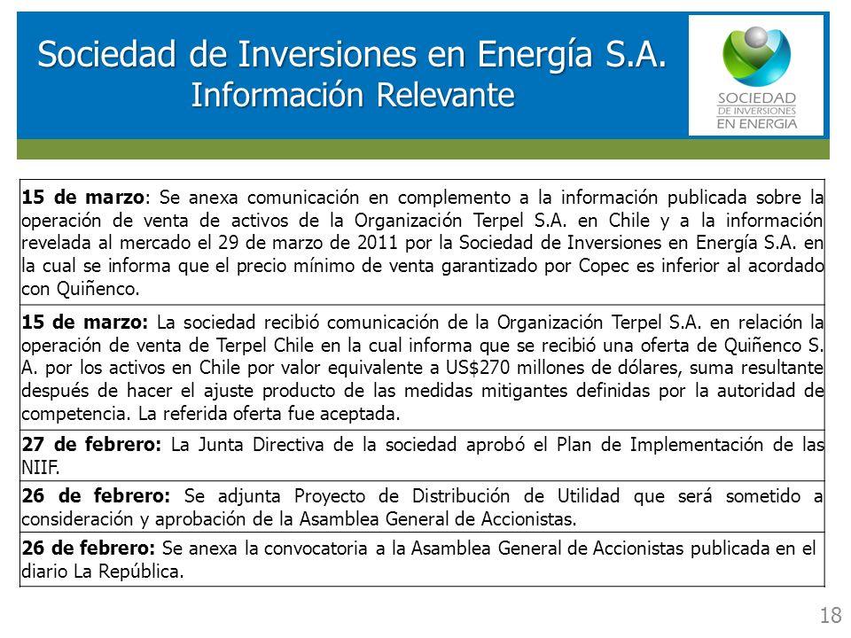RESULTADOS FINANCIEROS SOCIEDAD DE INVERSIONES EN ENERGIA (SIE) Sociedad de Inversiones en Energía S.A. Información Relevante 18 15 de marzo: Se anexa