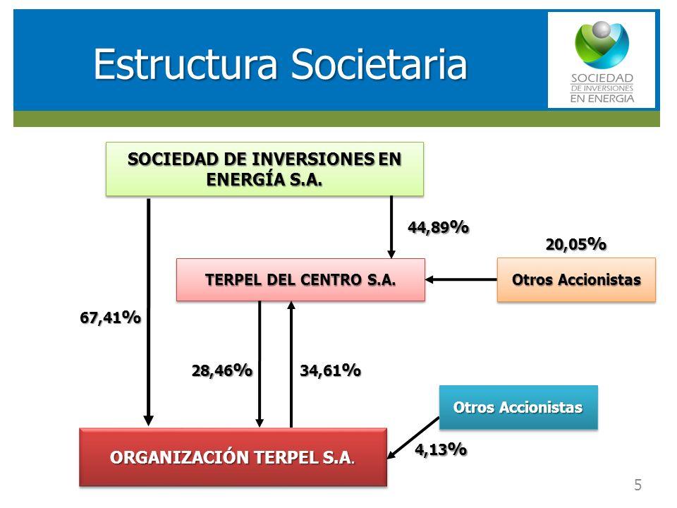 RESULTADOS FINANCIEROS SOCIEDAD DE INVERSIONES EN ENERGIA (SIE) Estructura Societaria SOCIEDAD DE INVERSIONES EN ENERGÍA S.A. ORGANIZACIÓN TERPEL S.A.