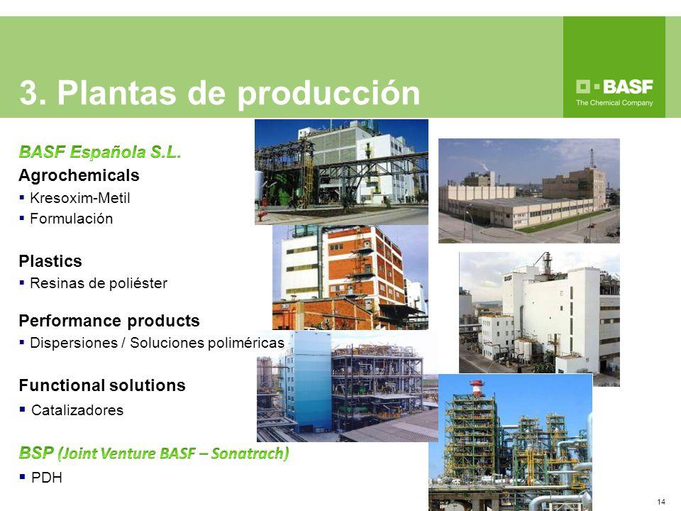 3. Plantas de producción 14