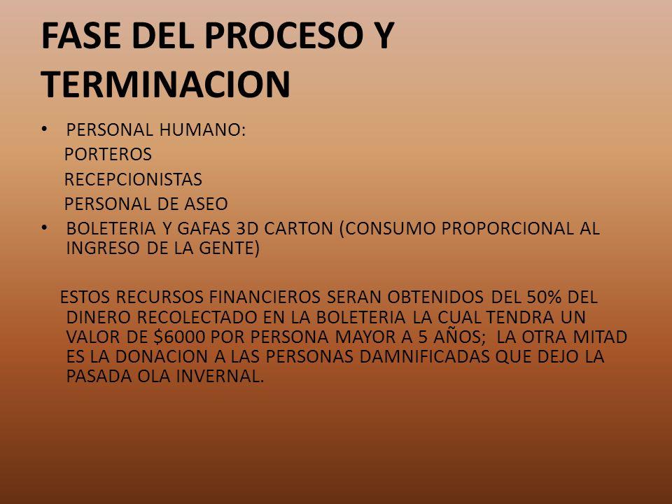 FASE DEL PROCESO Y TERMINACION PERSONAL HUMANO: PORTEROS RECEPCIONISTAS PERSONAL DE ASEO BOLETERIA Y GAFAS 3D CARTON (CONSUMO PROPORCIONAL AL INGRESO