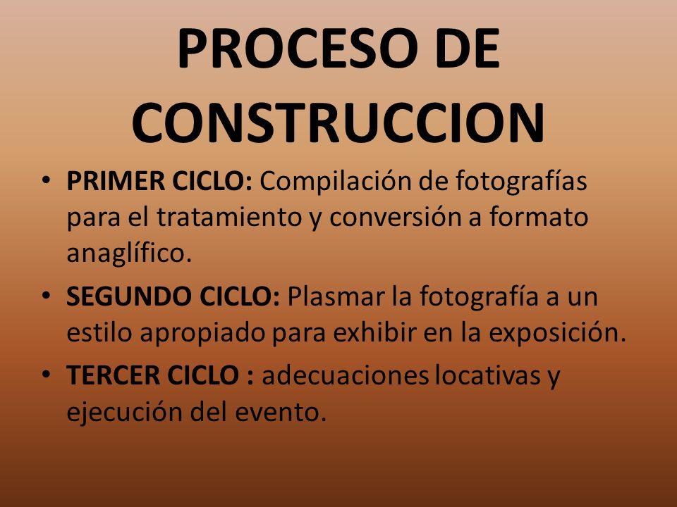 PROCESO DE CONSTRUCCION PRIMER CICLO: Compilación de fotografías para el tratamiento y conversión a formato anaglífico. SEGUNDO CICLO: Plasmar la foto
