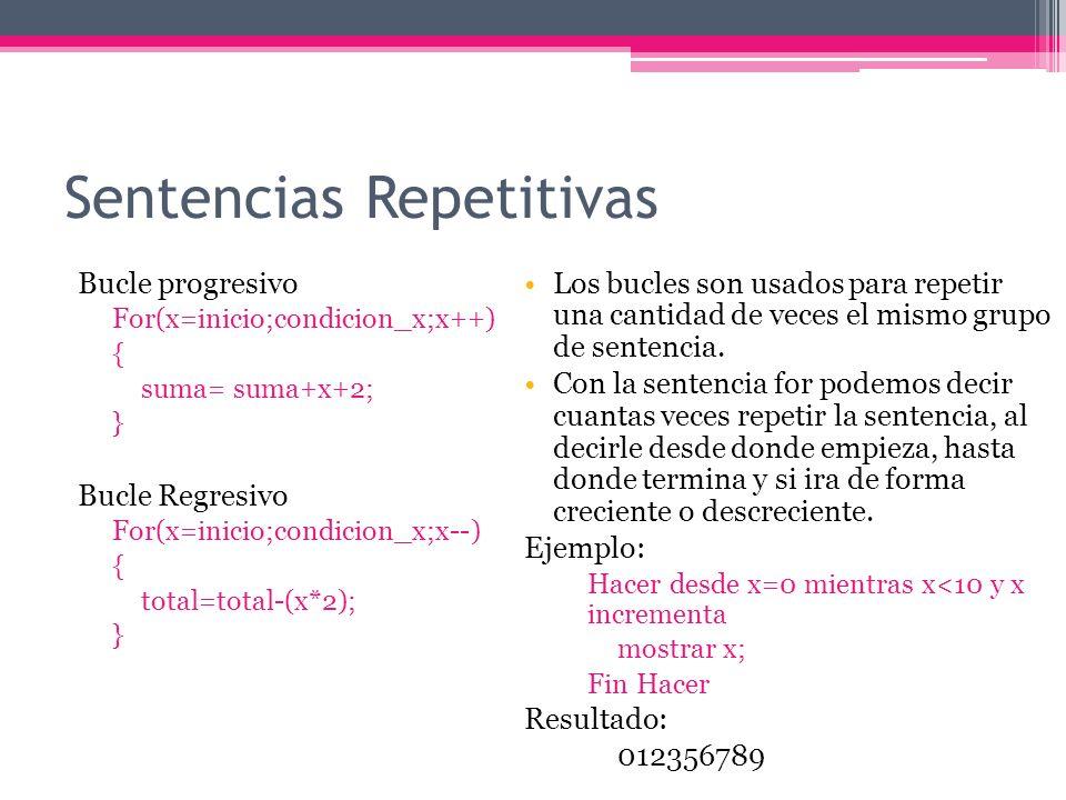 Sentencias Repetitivas Ejemplo For en incremento For (x=0; x<10;x++) { Cout<<x*x<<,; } ----------------Resultado 0,1,4,9,16,25,36,49,64,81 Ejemplo For en decremento For (x=10; x>0;x--) { Cout<<x*x<<,; } ----------------Resultado 100,81,64,49,36,25,16,9,4,1,