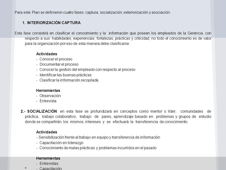 Para este Plan se definieron cuatro fases: captura, socialización, exteriorización y asociación: 1.