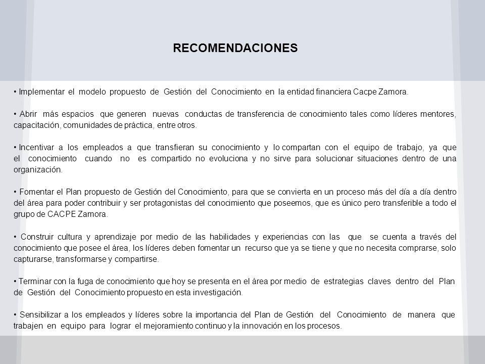 RECOMENDACIONES Implementar el modelo propuesto de Gestión del Conocimiento en la entidad financiera Cacpe Zamora.