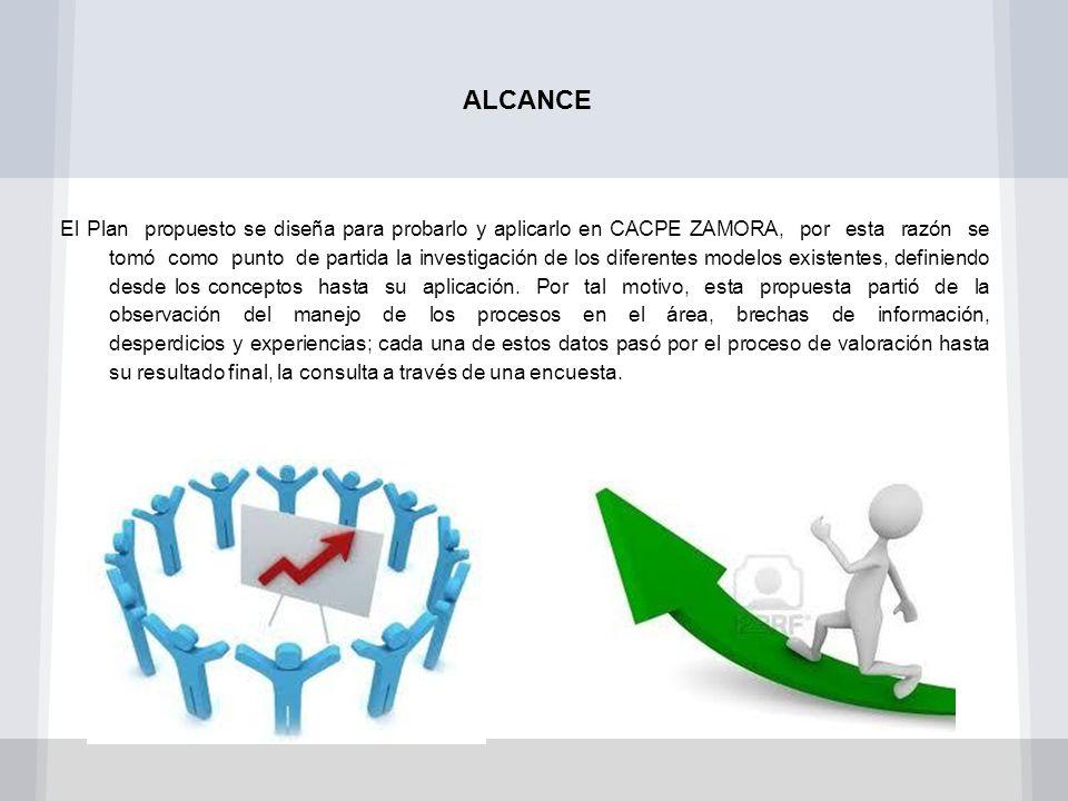 ALCANCE El Plan propuesto se diseña para probarlo y aplicarlo en CACPE ZAMORA, por esta razón se tomó como punto de partida la investigación de los diferentes modelos existentes, definiendo desde los conceptos hasta su aplicación.