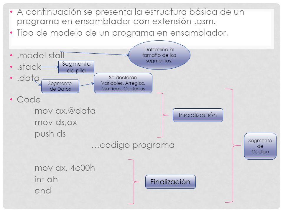 A continuación se presenta la estructura básica de un programa en ensamblador con extensión.asm. Tipo de modelo de un programa en ensamblador..model s