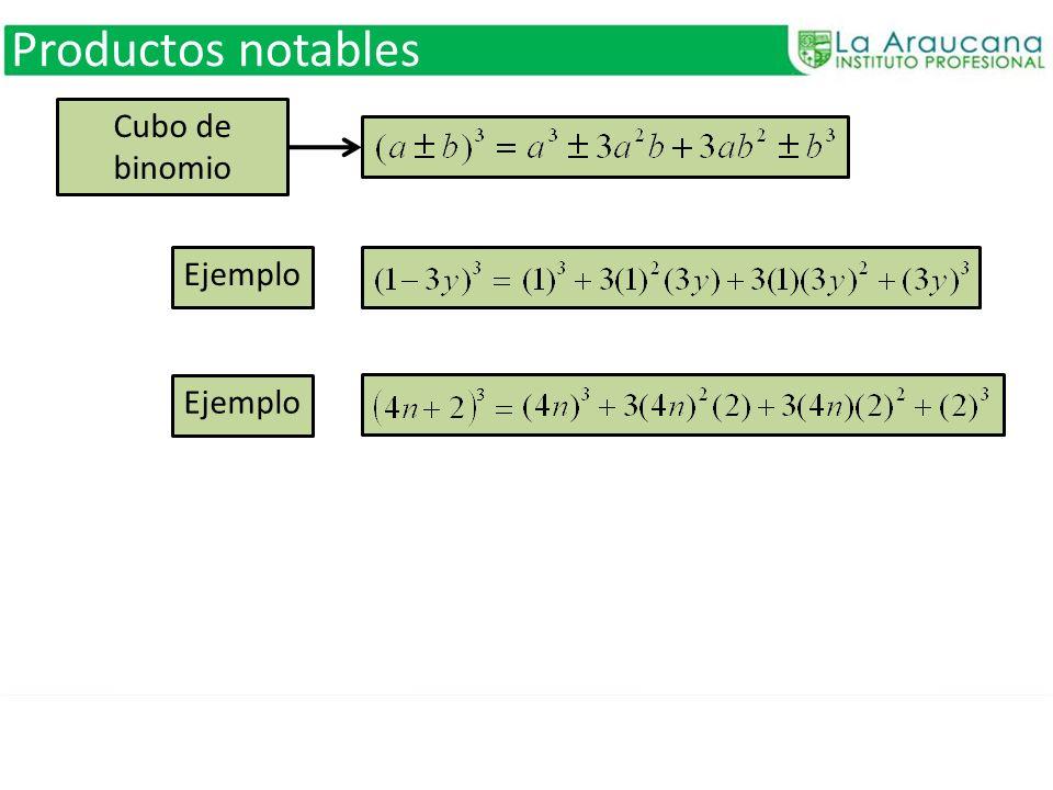 Productos notables Cubo de binomio Ejemplo b