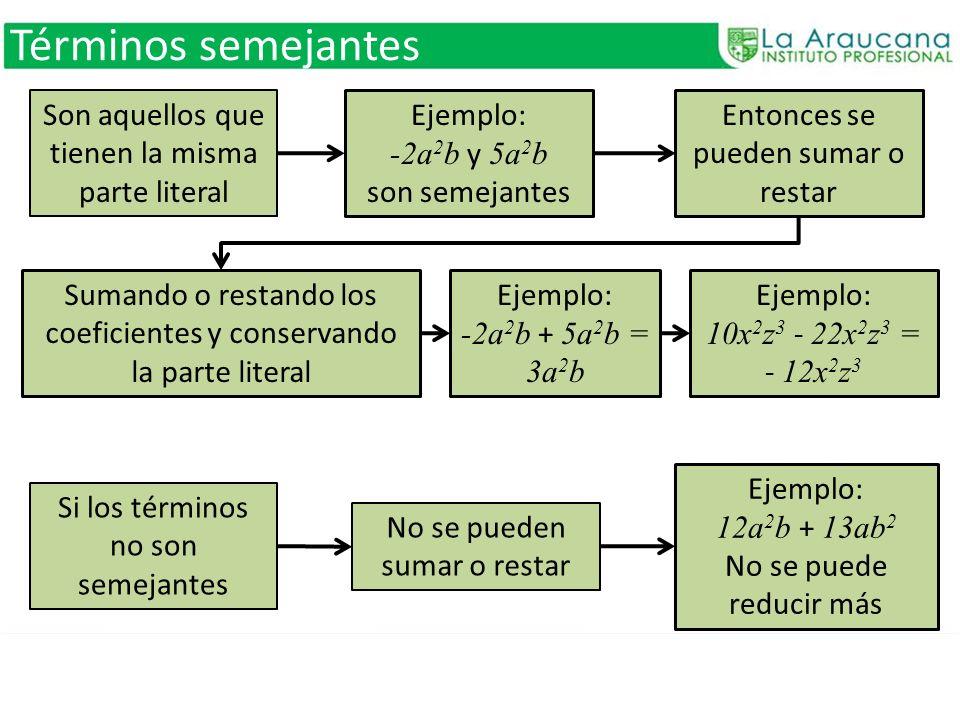 Son aquellos que tienen la misma parte literal Términos semejantes Ejemplo: -2a 2 b y 5a 2 b son semejantes Entonces se pueden sumar o restar Sumando