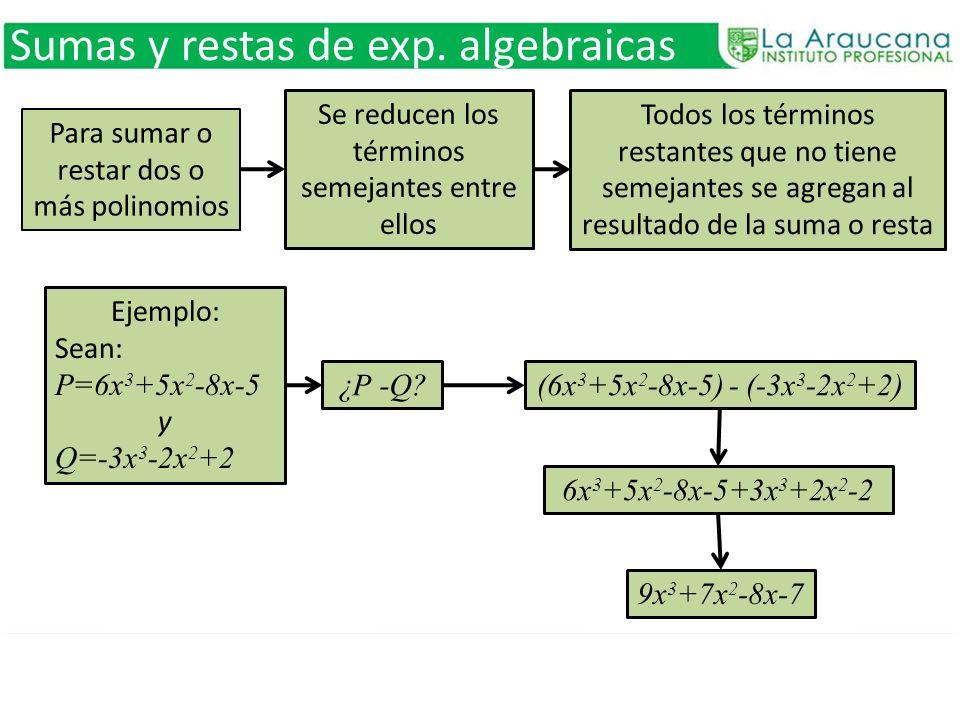Sumas y restas de exp. algebraicas Para sumar o restar dos o más polinomios Se reducen los términos semejantes entre ellos Todos los términos restante