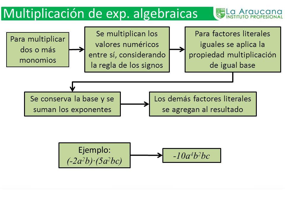 Multiplicación de exp. algebraicas Para multiplicar dos o más monomios Se multiplican los valores numéricos entre sí, considerando la regla de los sig