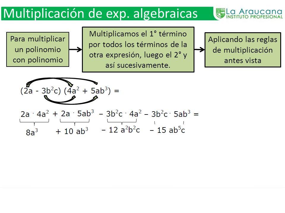 Para multiplicar un polinomio con polinomio Multiplicamos el 1° término por todos los términos de la otra expresión, luego el 2° y así sucesivamente.
