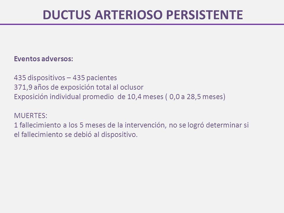 DUCTUS ARTERIOSO PERSISTENTE Eventos adversos: 435 dispositivos – 435 pacientes 371,9 años de exposición total al oclusor Exposición individual promed