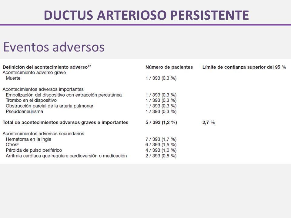 DUCTUS ARTERIOSO PERSISTENTE Eventos adversos