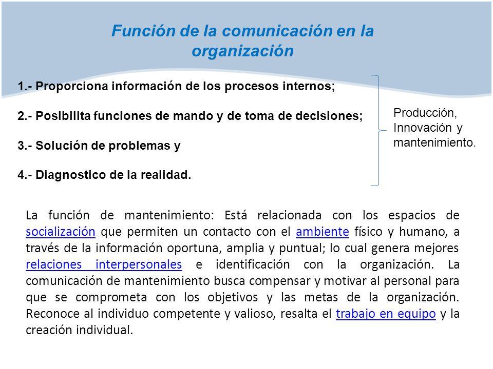 La función de mantenimiento: Está relacionada con los espacios de socialización que permiten un contacto con el ambiente físico y humano, a través de