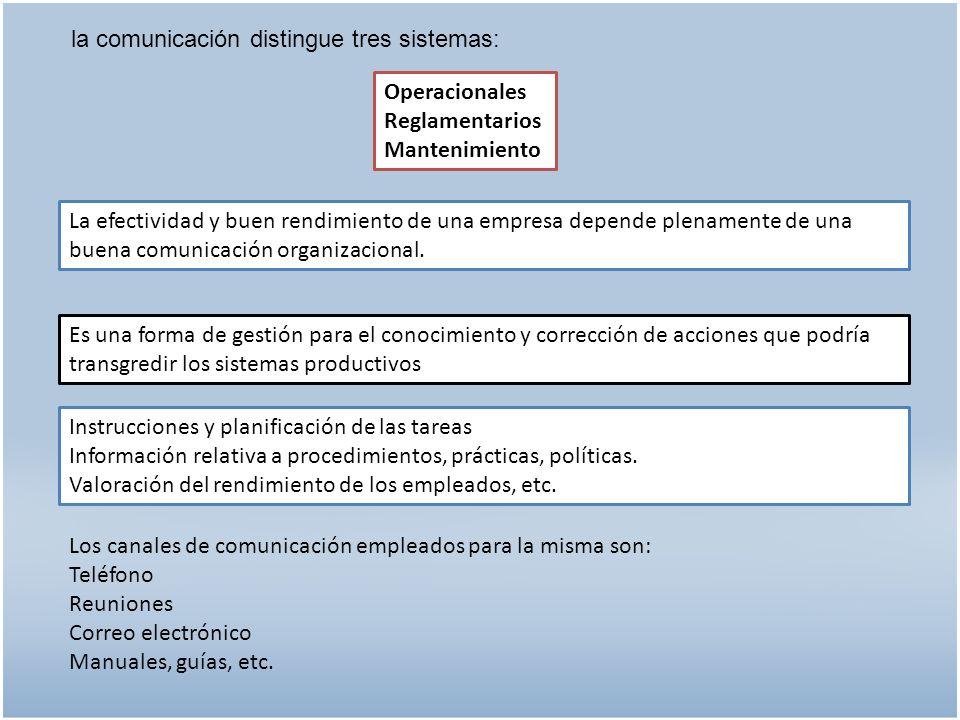 Operacionales Reglamentarios Mantenimiento La efectividad y buen rendimiento de una empresa depende plenamente de una buena comunicación organizaciona