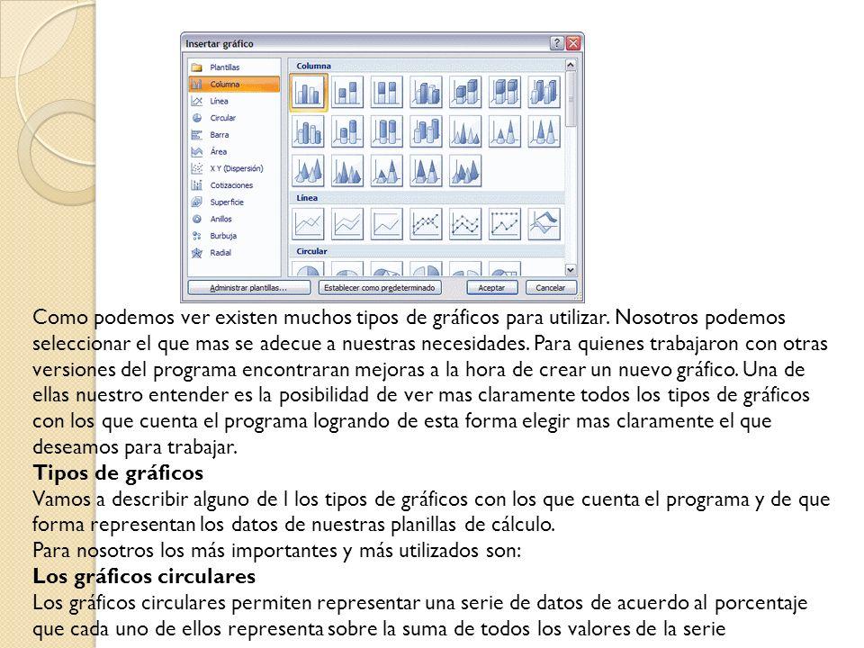 En la imagen anterior se presentan arriba cada uno de los valores y abajo la representación circular de cada uno de esos valores.