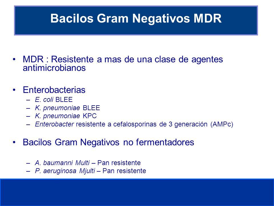Comité de Prevención y Control de Infecciones Asociadas a la Atención de Salud Bacilos Gram Negativos MDR MDR : Resistente a mas de una clase de agent