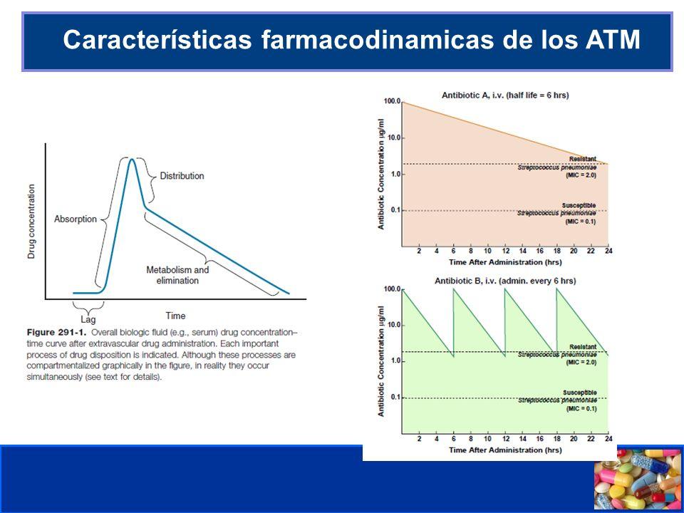 Resistencia Vancomicina VRE NEJM 2000 Volume 342 Number 10 D- Lac D-Ser Fenotipos Van A R alta vancomicina CIM > 32.
