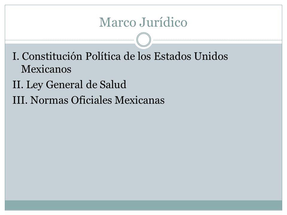 Marco Jurídico I. Constitución Política de los Estados Unidos Mexicanos II. Ley General de Salud III. Normas Oficiales Mexicanas