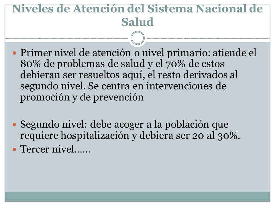Niveles de Atención del Sistema Nacional de Salud Primer nivel de atención o nivel primario: atiende el 80% de problemas de salud y el 70% de estos de