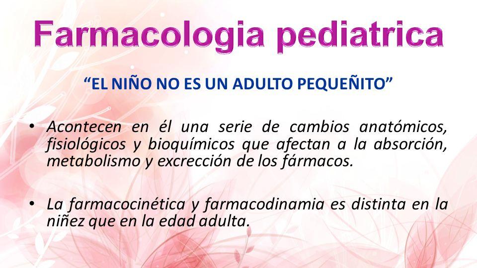 REGLA DE LA SUPERFICICE CORPORAL (La mejor estimación) Dosis del adulto x ASC (m²) 1.75