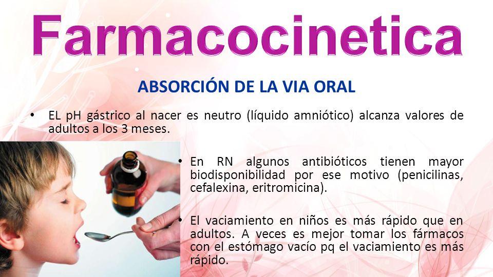 3.Aminopenicilinas: ampicilina-( L.