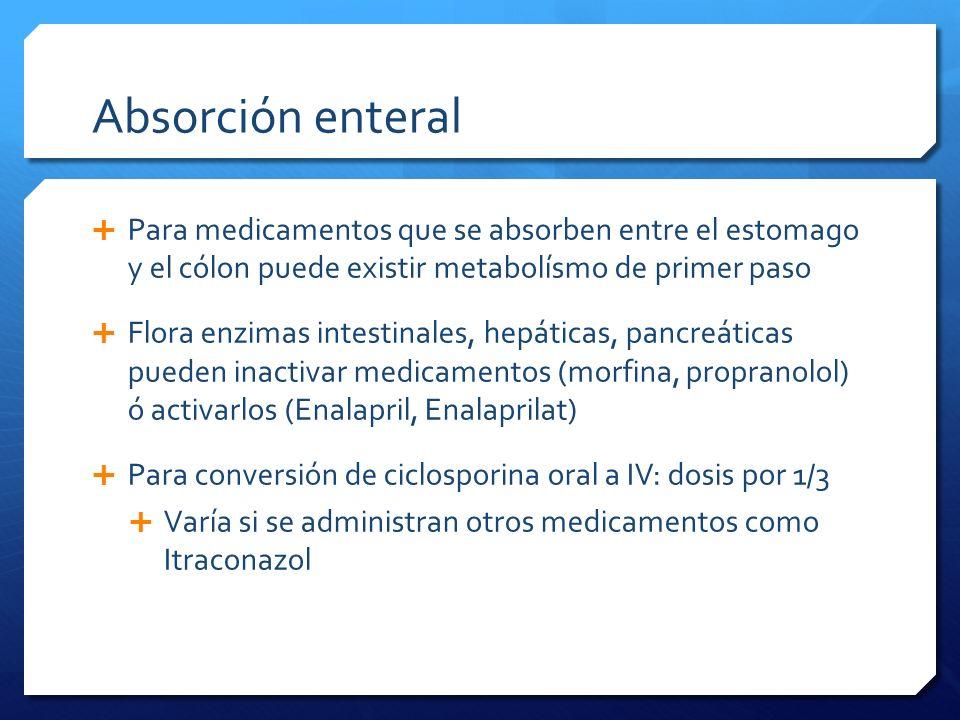 Absorción enteral Para medicamentos que se absorben entre el estomago y el cólon puede existir metabolísmo de primer paso Flora enzimas intestinales,